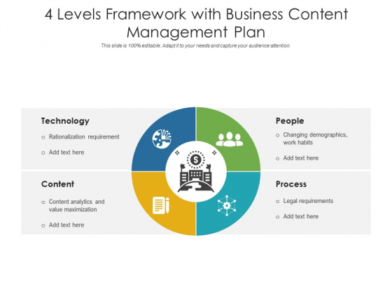 4 Levels Framework With Business Content Management Plan Ppt PowerPoint Presentation Ideas Introduction PDF