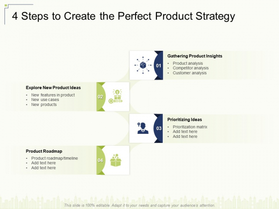 4 Steps To Create The Perfect Product Strategy Ppt Icon Pictures PDF