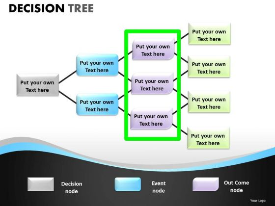 4 Levels Of Business Decision Tree PowerPoint Ppt Templaes Editable Slides