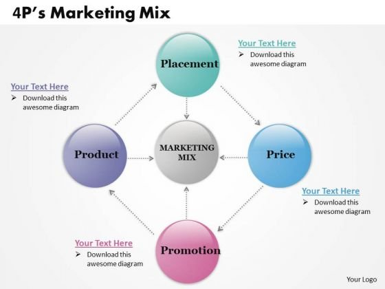 4 Ps Marketing Mix PowerPoint Presentation Template