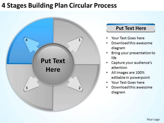 4 Stages Buliding Plan Circular Process Sales PowerPoint Slides