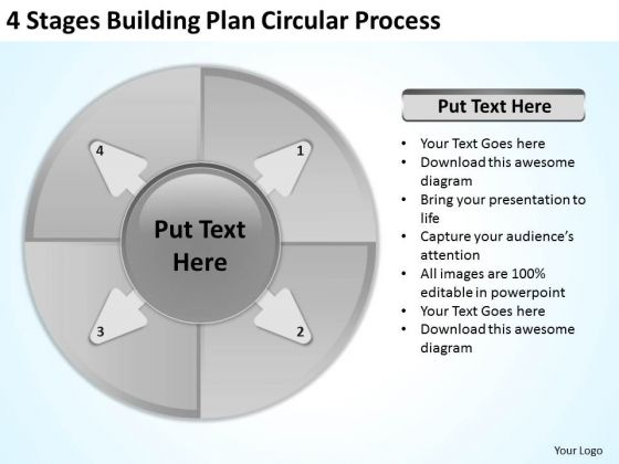 4 Stages Buliding Plan Circular Process Sample Small Business PowerPoint Slides