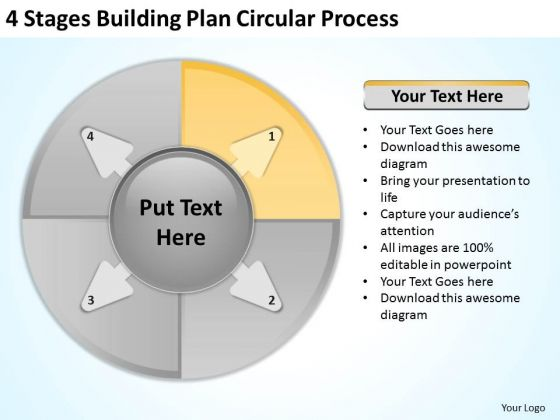 4 Stages Buliding Plan Circular Process Software Company Business PowerPoint Slides