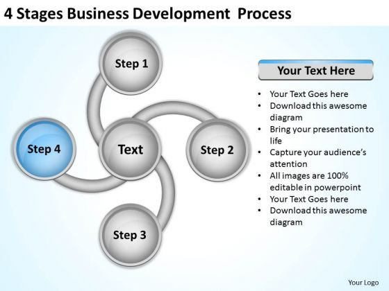 4 Stages Business Development Process Ideas PowerPoint Slides
