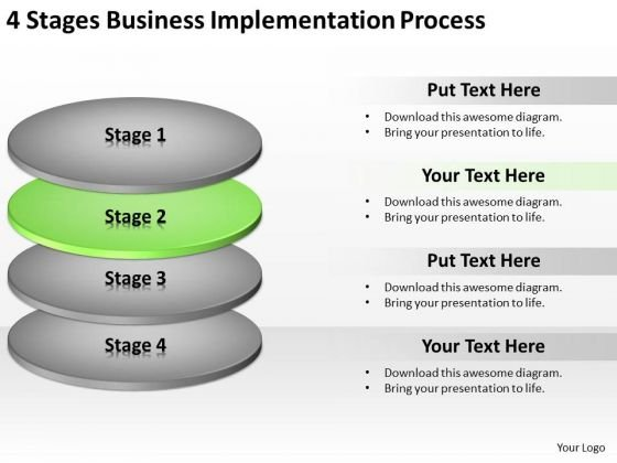 4 Stages Business Implementation Process Plans PowerPoint Slides