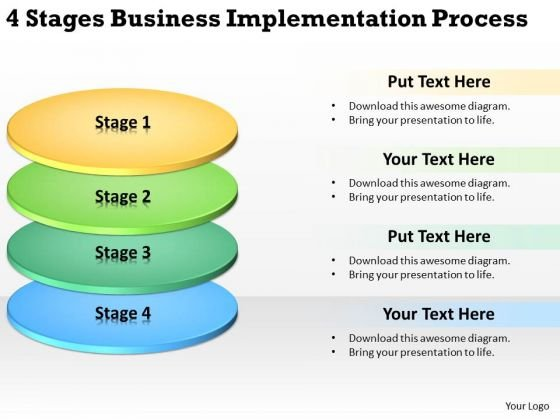 4 Stages Business Implementation Process Small Plan Sample – Implementation Plan Template