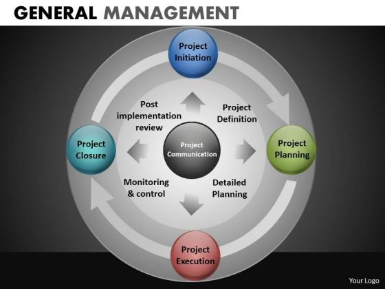 4 Stages Circle Chart Process Diagrams PowerPoint Slides