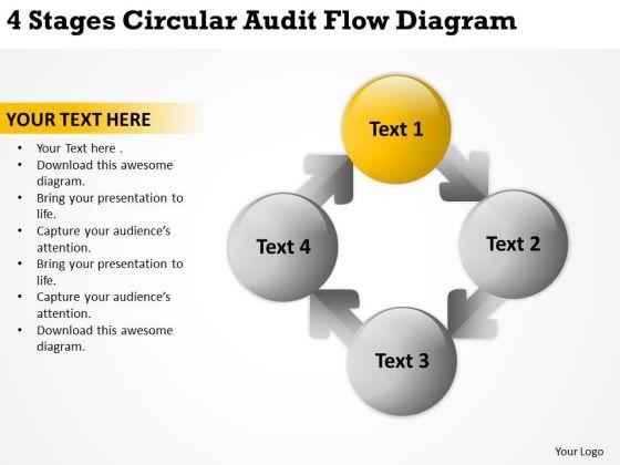 4 Stages Circular Audit Flow Diagram Building Business Plan Template PowerPoint Templates