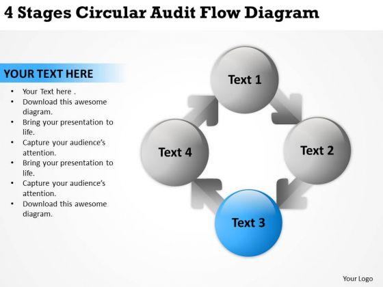 4 Stages Circular Audit Flow Diagram Franchise Business Plan Sample PowerPoint Templates