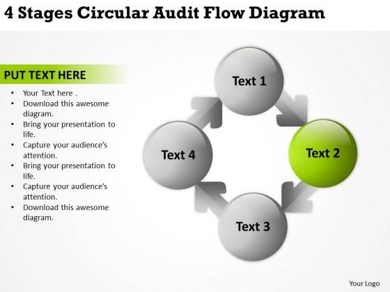 4 Stages Circular Audit Flow Diagram One Page Business Plan PowerPoint Templates