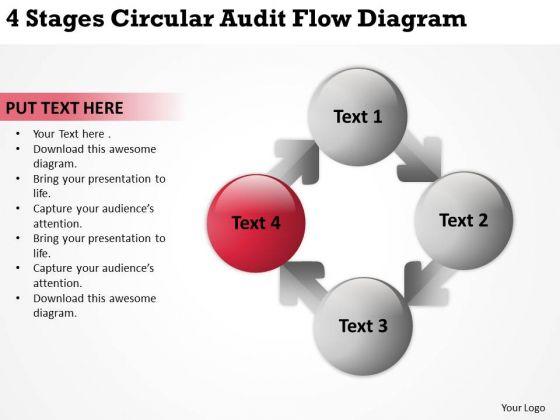 4 Stages Circular Audit Flow Diagram Ppt Fashion Business Plan PowerPoint Slides