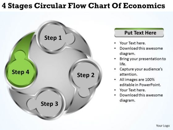 4 Stages Circular Flow Chart Of Economics Ppt Construction Business