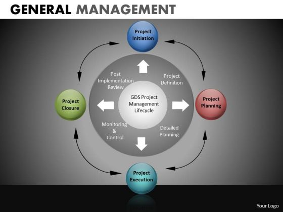 4 Stages Circular Process Chart Diagram PowerPoint Slides Ppt Templates