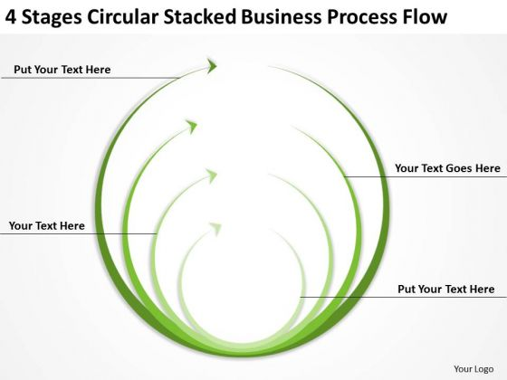 4 Stages Circular Stacked Business Process Flow Create Plan PowerPoint Slides