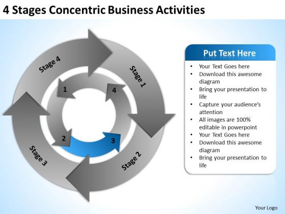 4 Stages Concentric Business Activities Plan PowerPoint Slides