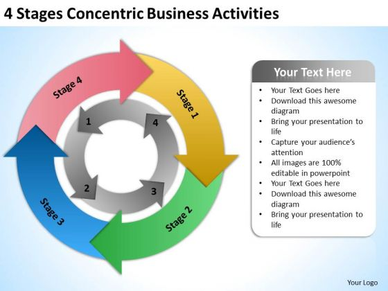 4 Stages Concentric Business Activities Plan Review PowerPoint Templates
