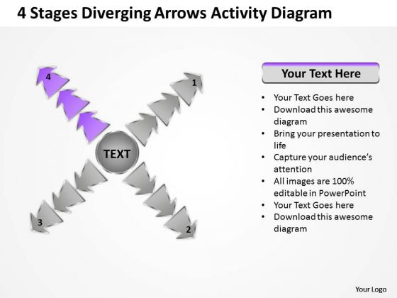 4 Stages Diverging Arrows Activity Diagram Circular Flow Process PowerPoint Slide