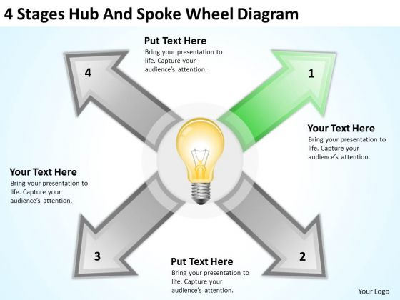 4 Stages Hub And Spoke Wheel Diagram Business Plan PowerPoint Slides