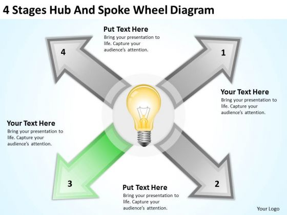 4 Stages Hub And Spoke Wheel Diagram Written Business Plan PowerPoint Slides