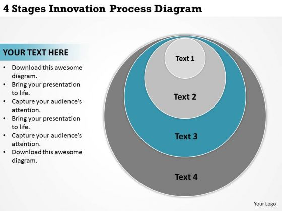 4 Stages Innovation Process Diagram Best Business Plan Templates PowerPoint Slides