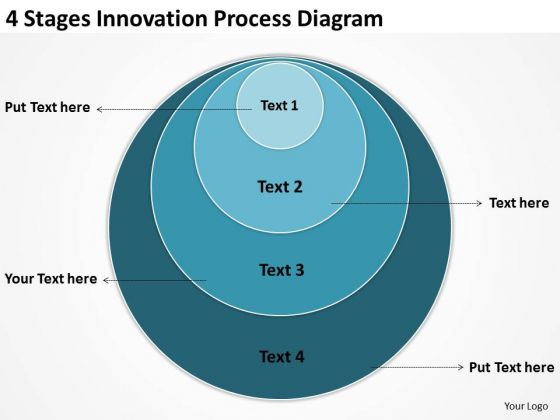 4 Stages Innovation Process Diagram Business Plan For Small PowerPoint Slides