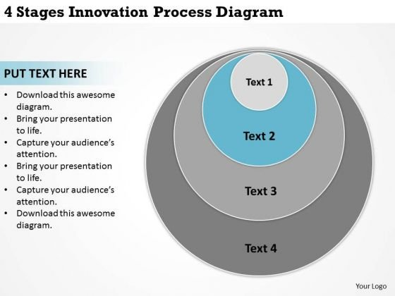 4 Stages Innovation Process Diagram Business Plan PowerPoint Slides