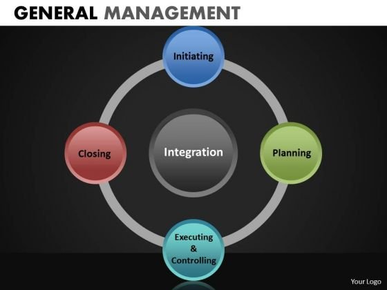 4 Stages Wheel Diagram PowerPoint Slides Wheel Chart Ppt Templates