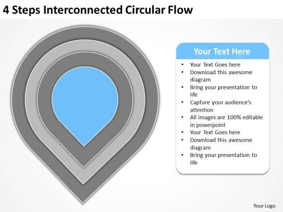 4 Steps Interconnected Circular Flow Ppt Creating Business Plan Template PowerPoint Slides