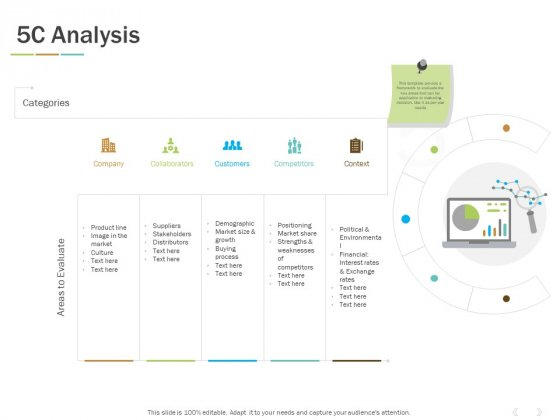 5C Analysis Ppt PowerPoint Presentation Ideas Slideshow