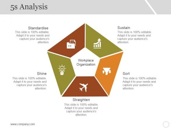 5s Analysis Ppt Powerpoint Presentation Model Sample Powerpoint