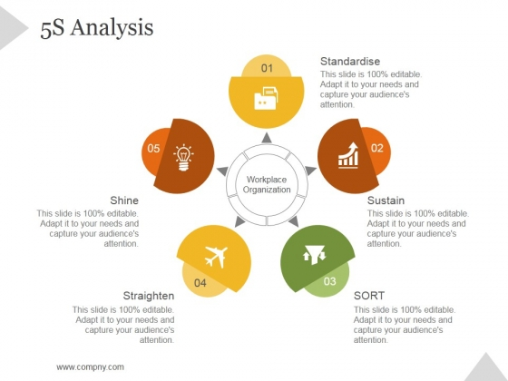 5s Analysis Ppt Powerpoint Presentation Samples Powerpoint Templates