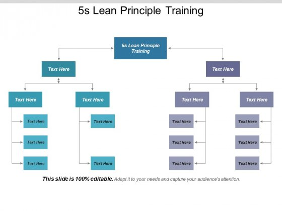 5S Lean Principle Training Ppt PowerPoint Presentation Outline Portrait