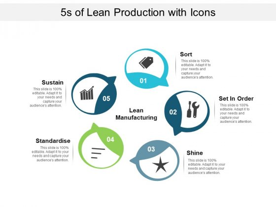 5s Of Lean Production With Icons Ppt Powerpoint Presentation Show