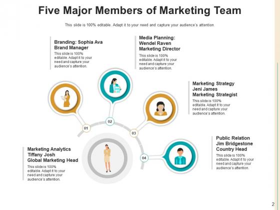 5_Colleagues_Team_Analytics_Ppt_PowerPoint_Presentation_Complete_Deck_Slide_2