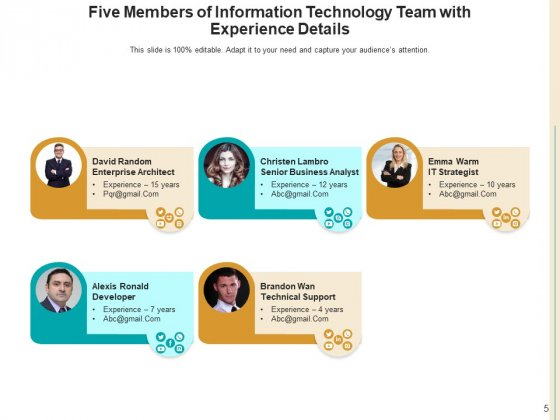 5_Colleagues_Team_Analytics_Ppt_PowerPoint_Presentation_Complete_Deck_Slide_5