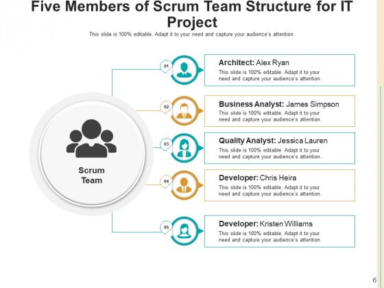 5_Colleagues_Team_Analytics_Ppt_PowerPoint_Presentation_Complete_Deck_Slide_6