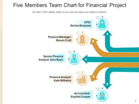 5_Colleagues_Team_Analytics_Ppt_PowerPoint_Presentation_Complete_Deck_Slide_7