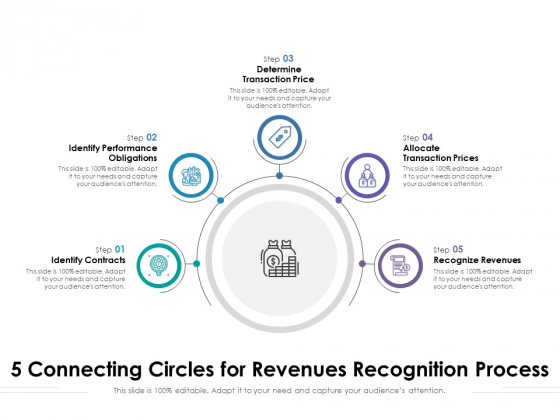 5 Connecting Circles For Revenues Recognition Process Ppt PowerPoint Presentation File Slide Portrait PDF