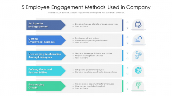 5 Employee Engagement Methods Used In Company Ppt Pictures Layout Ideas PDF
