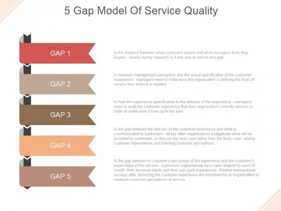 5 Gap Model Of Service Quality Ppt PowerPoint Presentation Model