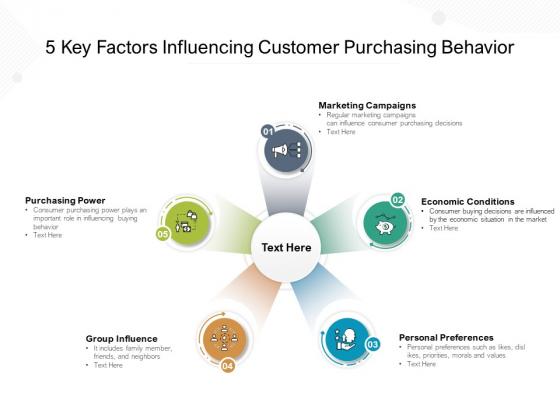 5_Key_Factors_Influencing_Customer_Purchasing_Behavior_Ppt_PowerPoint_Presentation_Icon_Visuals_PDF_Slide_1