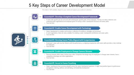 5 Key Steps Of Career Development Model Ppt Powerpoint Presentation File Designs Download PDF