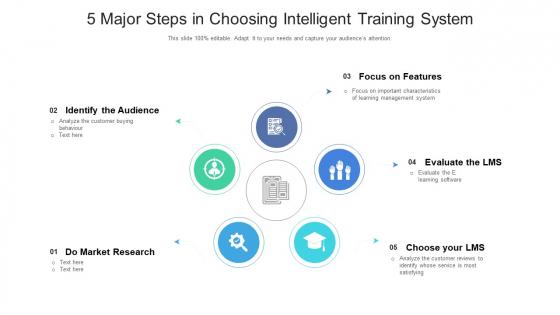 5 Major Steps In Choosing Intelligent Training System Ppt PowerPoint Presentation Gallery Ideas PDF