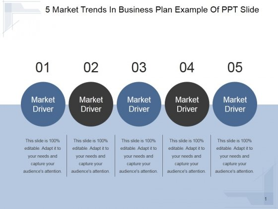 5 Market Trends In Business Plan Ppt