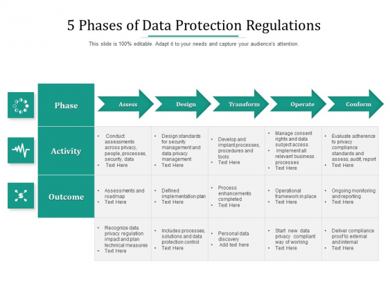 5 Phases Of Data Protection Regulations Ppt PowerPoint Presentation Summary Images PDF