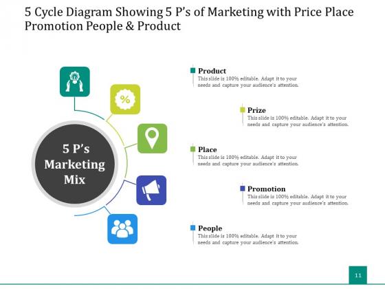 5_Stage_Circular_Process_Management_Gear_Ppt_PowerPoint_Presentation_Complete_Deck_Slide_11