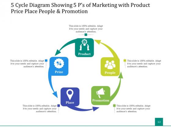 5_Stage_Circular_Process_Management_Gear_Ppt_PowerPoint_Presentation_Complete_Deck_Slide_12