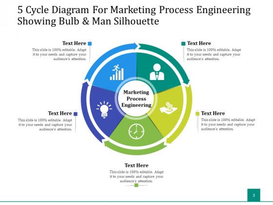 5_Stage_Circular_Process_Management_Gear_Ppt_PowerPoint_Presentation_Complete_Deck_Slide_3