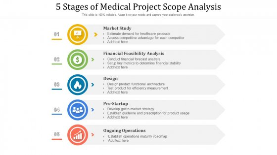 5 Stages Of Medical Project Scope Analysis Ppt PowerPoint Presentation Gallery Portrait PDF