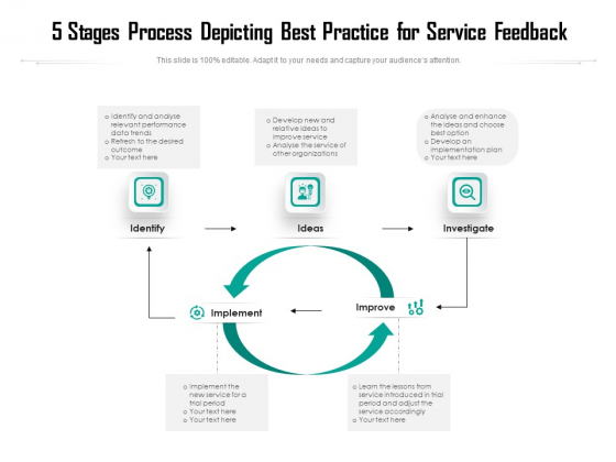 5 Stages Process Depicting Best Practice For Service Feedback Ppt PowerPoint Presentation File Inspiration PDF